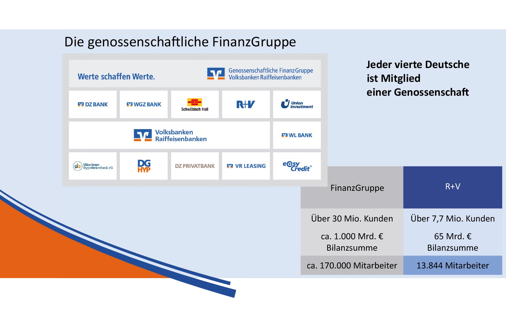 I deutsche online brokerage